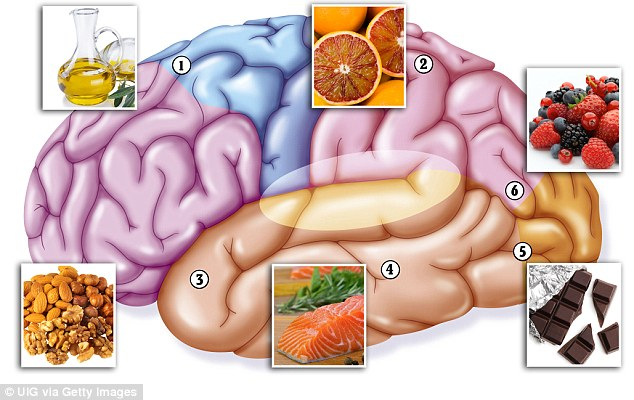 Týchto 6 potravín vám rozhýbe mozog a myslenie!