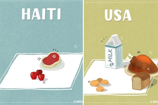 Viete, koľko potravín nakúpite v zahraničí za 20 €? Toto porovnanie vás zaskočí!