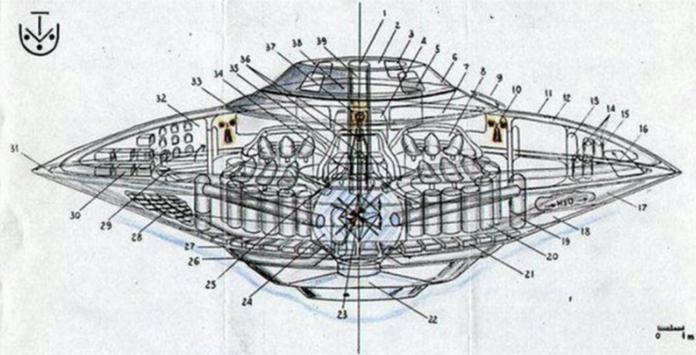 Viete, že Tesla okrem iných geniálnych nápadov navrhol aj UFO? Kde však zmizol jeho patent?