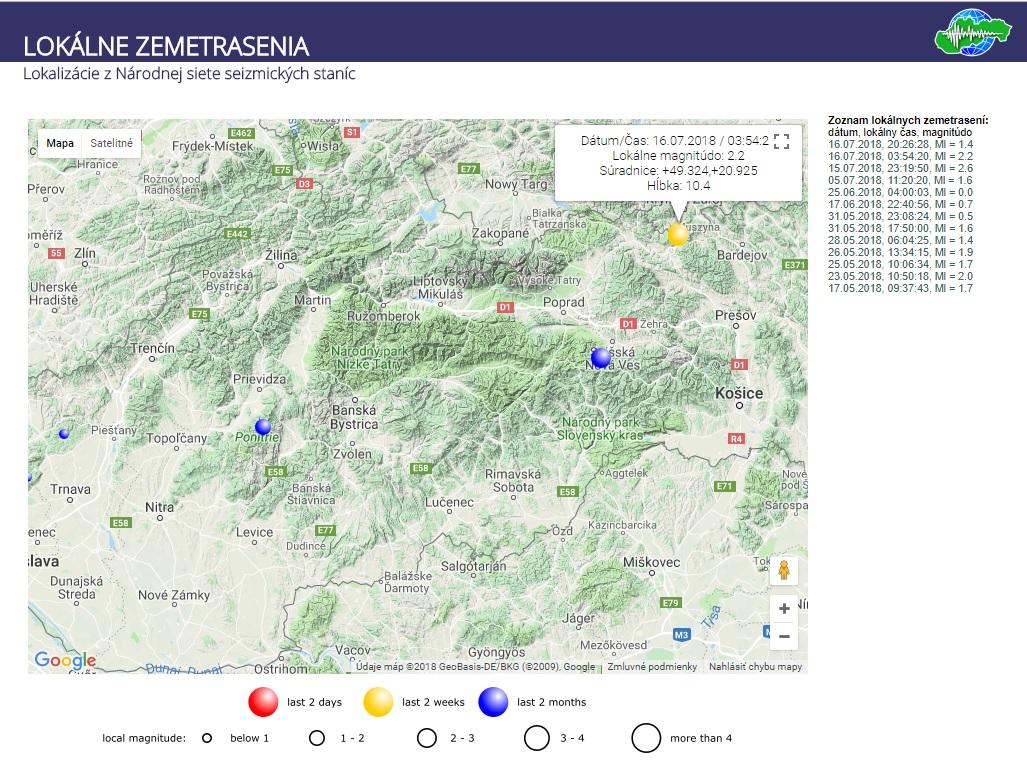 zemetrasenie na Slovensku