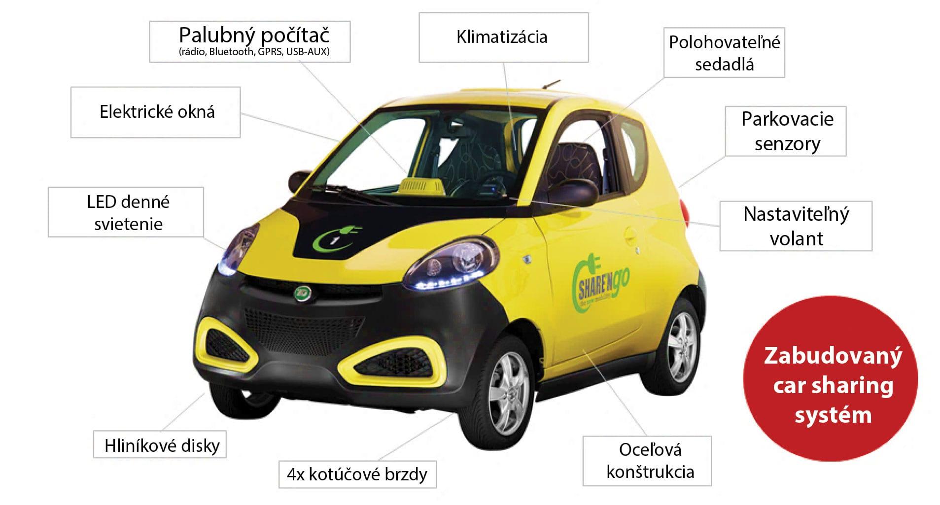 Prvý elektronický carsharing na Slovensku spustia v Košiciach