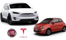 Tesla sa spojí s Fiatom – na čom budú spolupracovať?